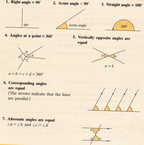 Angles and Triangles revision