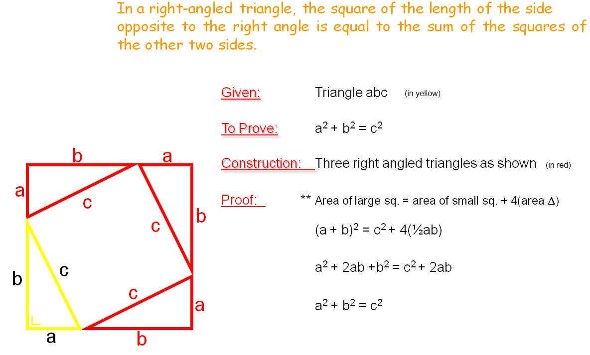 Pythagorean Theorem Proof Worksheet : ABITLIKETHIS