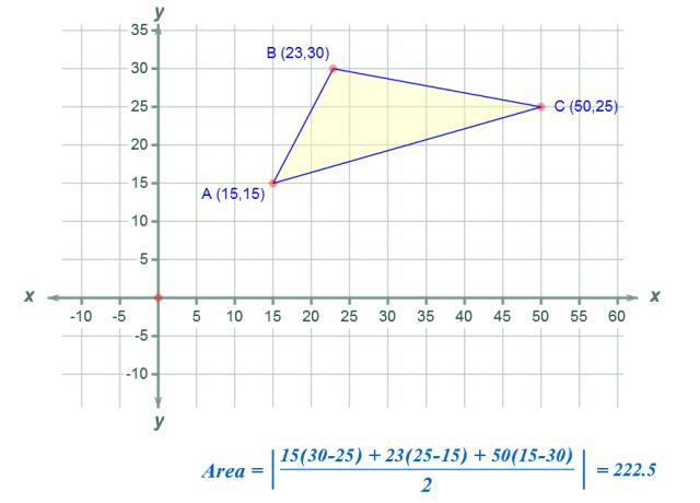 Formula for area of triangle