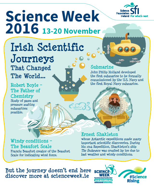 Science Week Poster