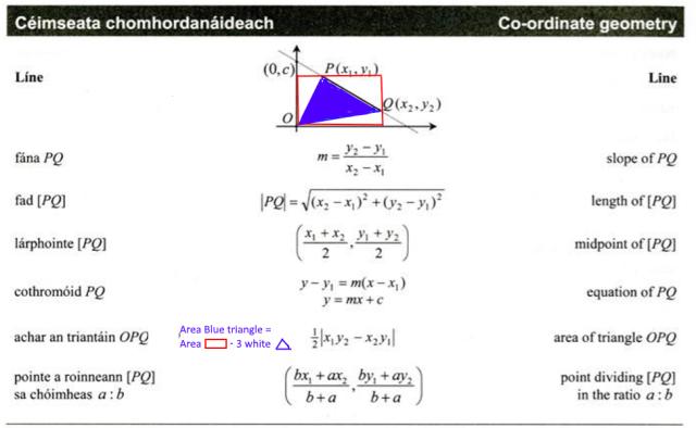 Triangle with vertex at origin